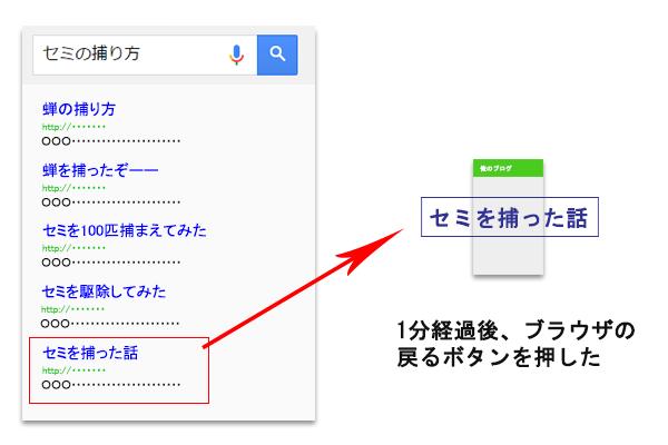 google-search3